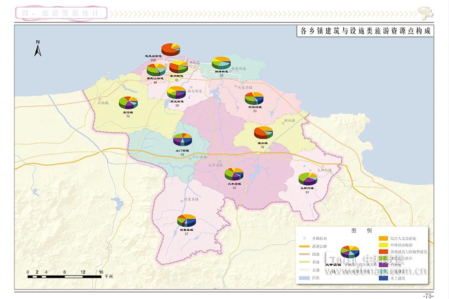 蓬莱市旅游资源统计图.jpg